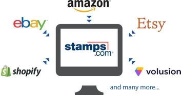 A computer screen with stamps.com on the screen surrounded by companies like amazon, ebay, etsy, shopify and volusion.