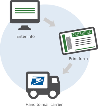 Stamps Usps Certified Mail Send Certified Mail Delivery Tracking