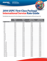 2014 USPS First Class Package International Service Rate Guide